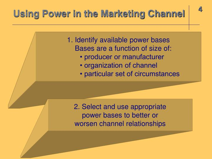 Using Power in the Marketing Channel