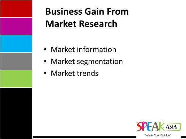 Business gain from market research