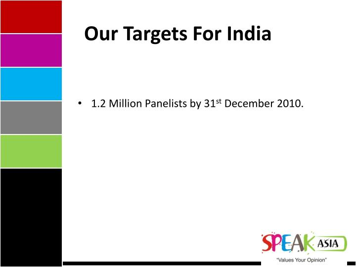 Our Targets For India