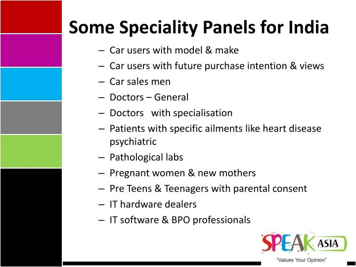 Some Speciality Panels for India