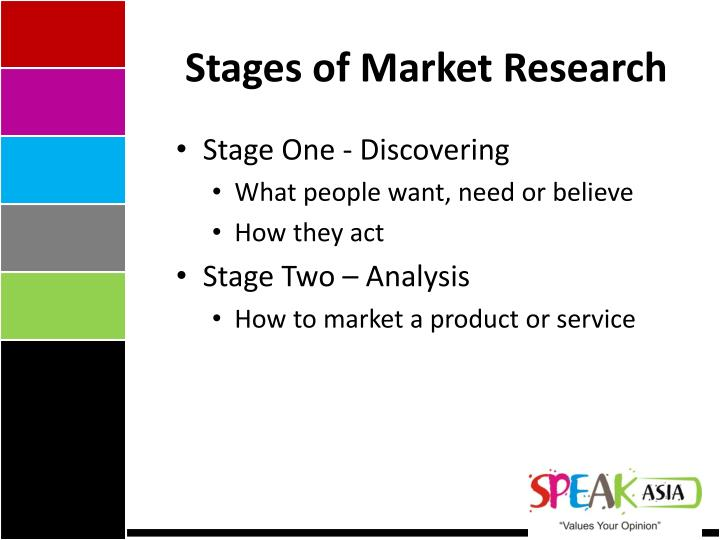 Stages of market research