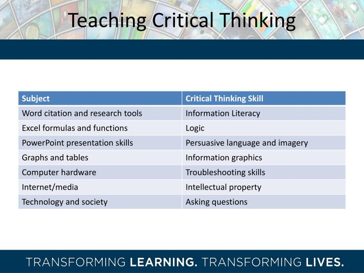 is critical thinking an innate ability Critical thinking is not an innate ability although some students may be naturally inquisitive, they require training to become systematically analytical, fair, and open-minded in their pursuit of knowledge with these skills, students can become confident in their.