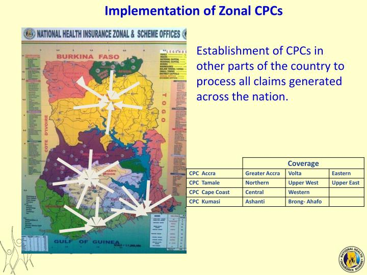 Implementation of Zonal CPCs