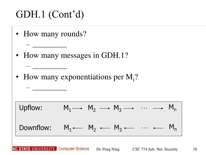GDH.1 (Cont'd)