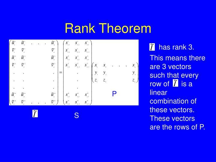 Rank Theorem