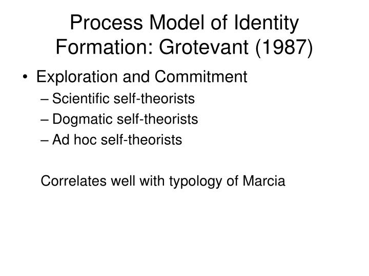 Process Model of Identity Formation: Grotevant (1987)