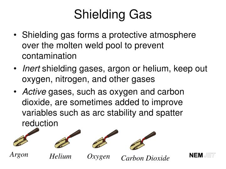 Shielding Gas