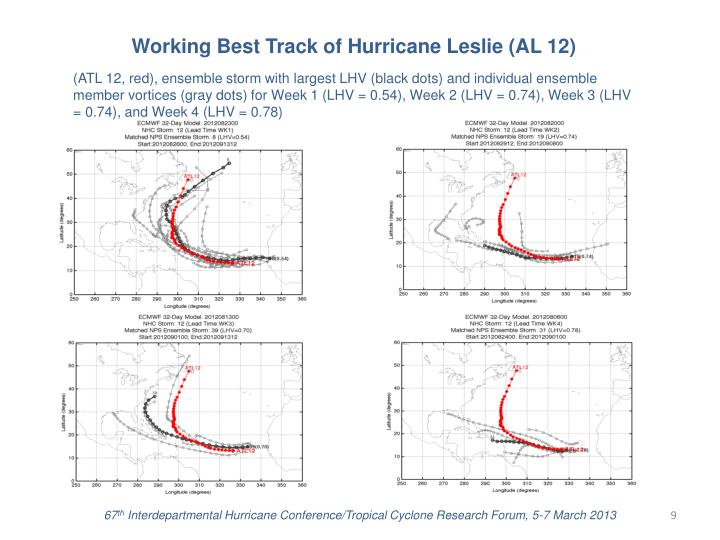 Working Best Track of Hurricane Leslie (AL 12)
