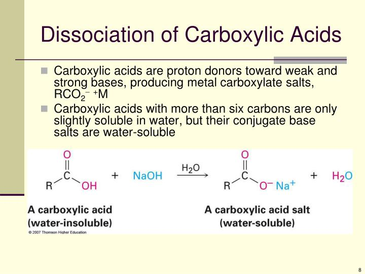 Dissociation of Carboxylic Acids