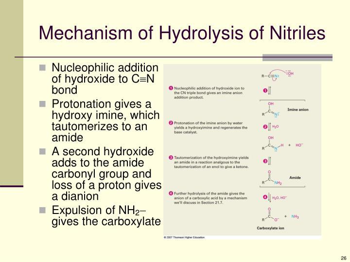Mechanism of Hydrolysis of Nitriles