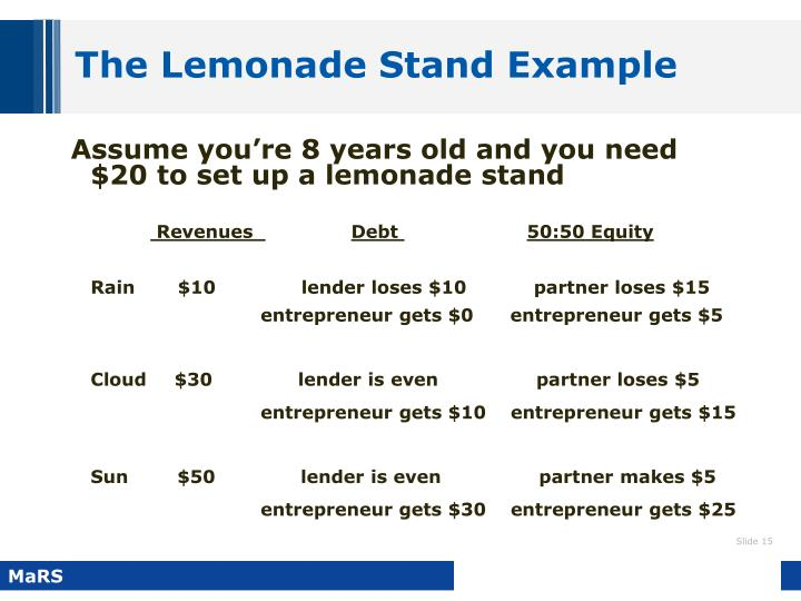 The Lemonade Stand Example