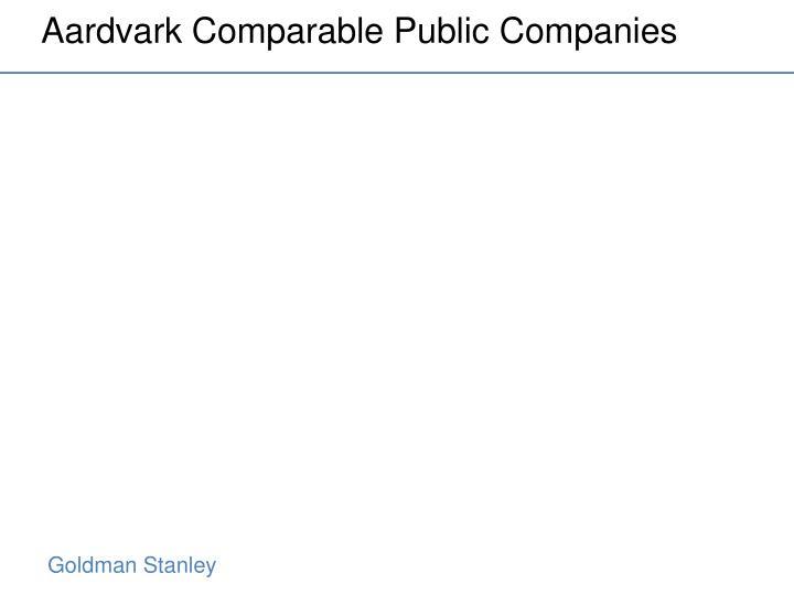 Aardvark Comparable Public Companies