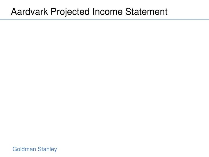 Aardvark Projected Income Statement