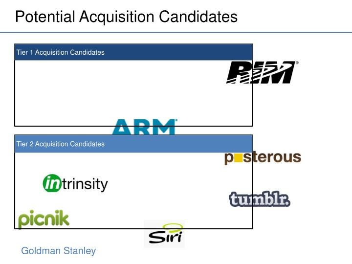 Potential Acquisition Candidates