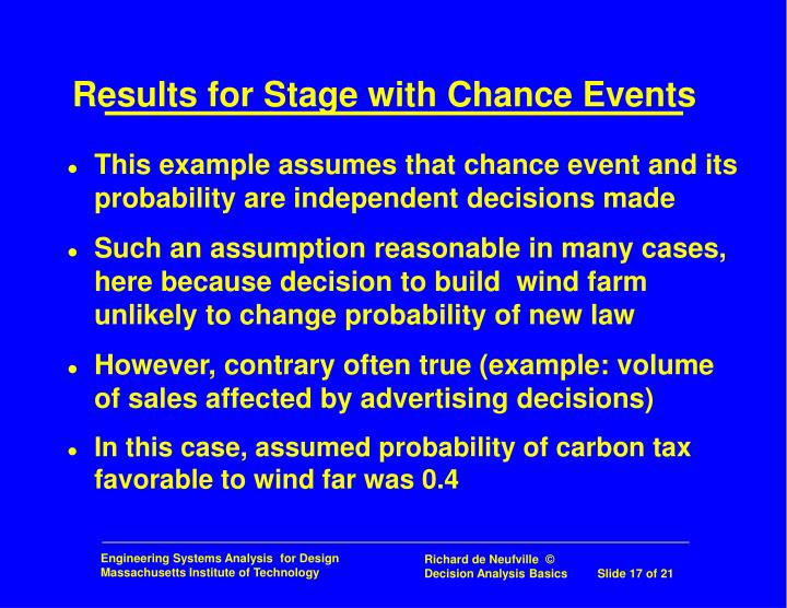 Results for Stage with Chance Events