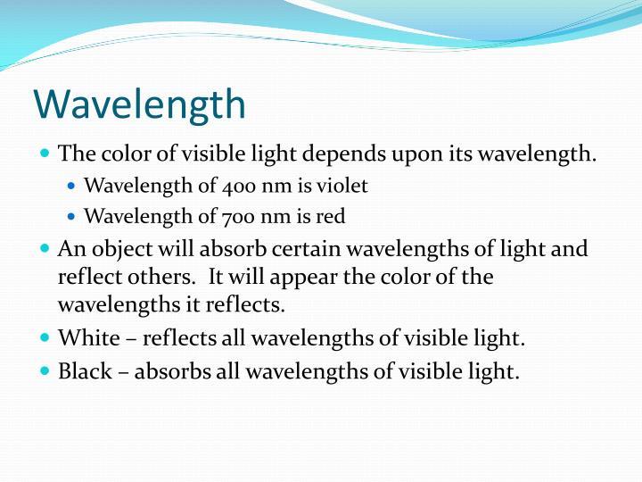 Wavelength