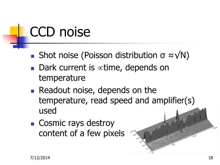 CCD noise