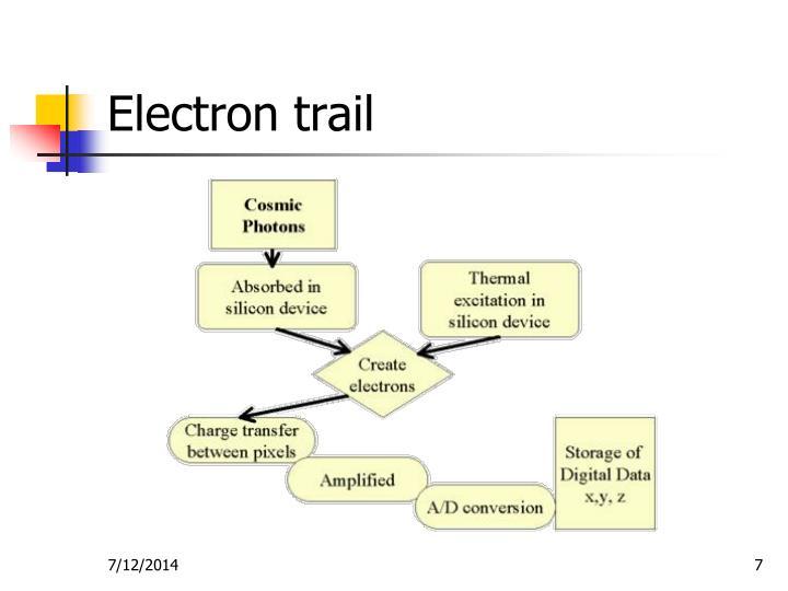 Electron trail