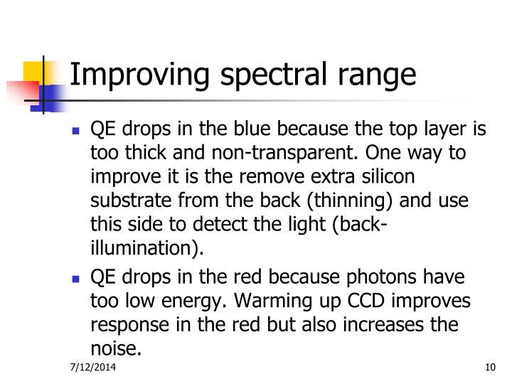 Improving spectral range