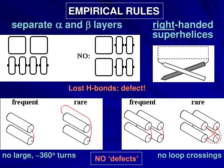 EMPIRICAL RULES