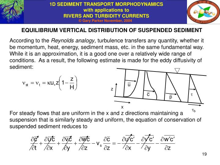 EQUILIBRIUM VERTICAL DISTRIBUTION OF SUSPENDED SEDIMENT