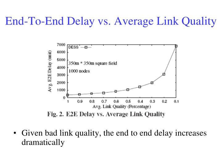 End-To-End Delay vs. Average Link Quality