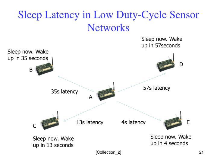 Sleep Latency in Low Duty-Cycle Sensor Networks