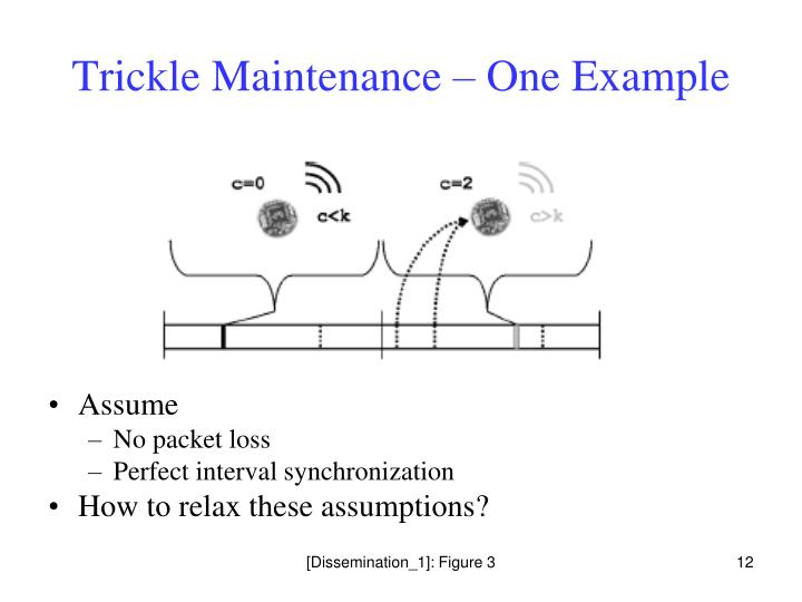 Trickle Maintenance – One Example