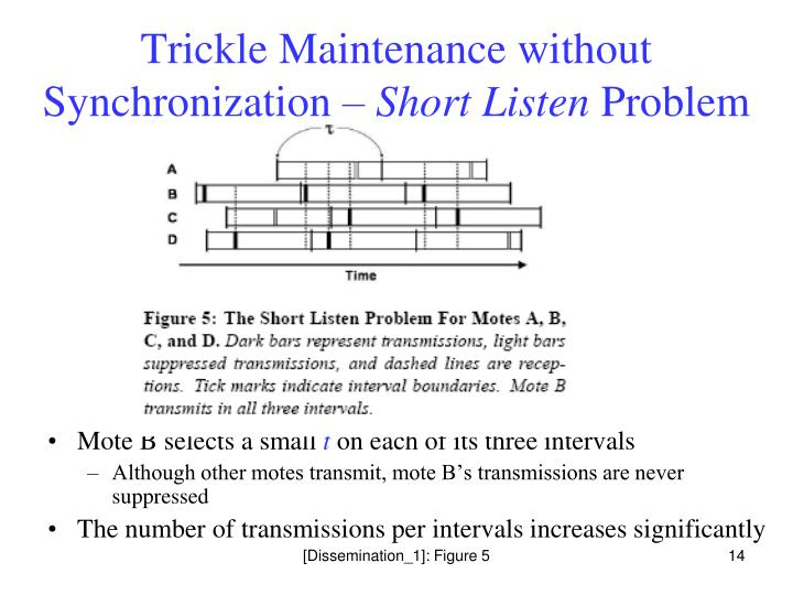 Trickle Maintenance without Synchronization –