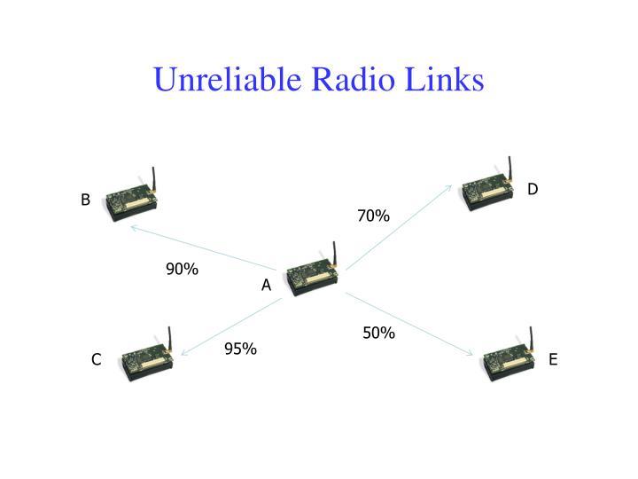 Unreliable Radio Links