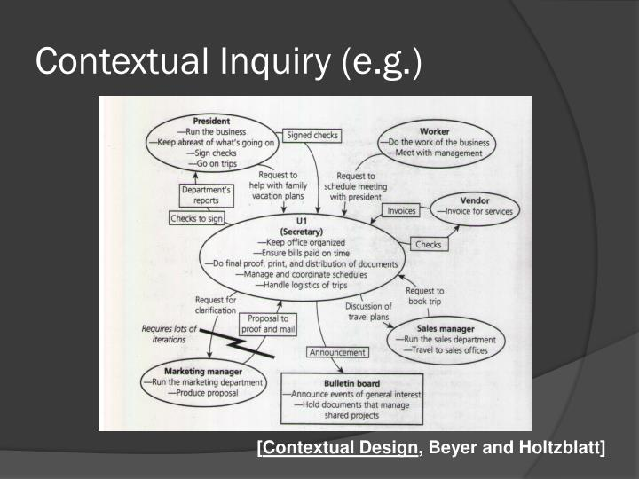 Contextual Inquiry (e.g.)