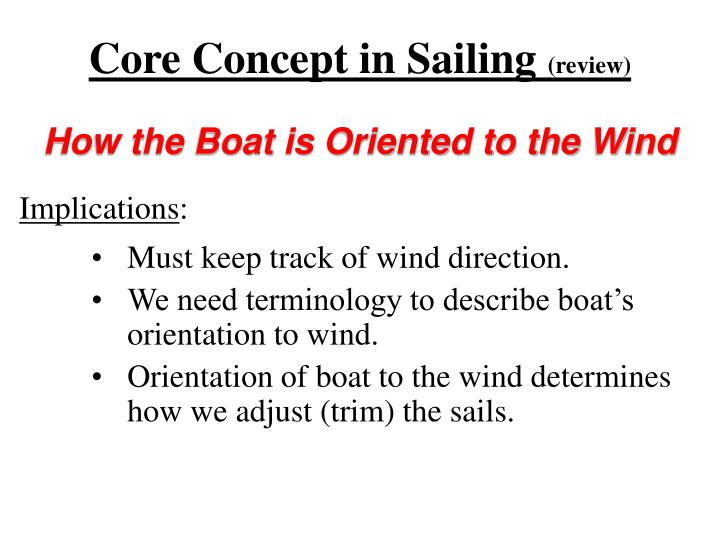 Core Concept in Sailing