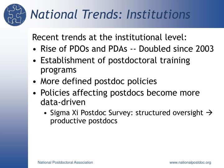 National Trends: Institutions