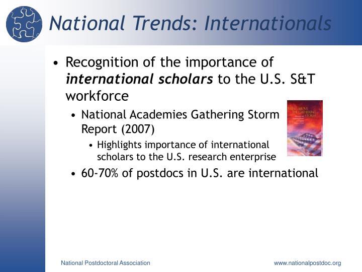 National Trends: Internationals