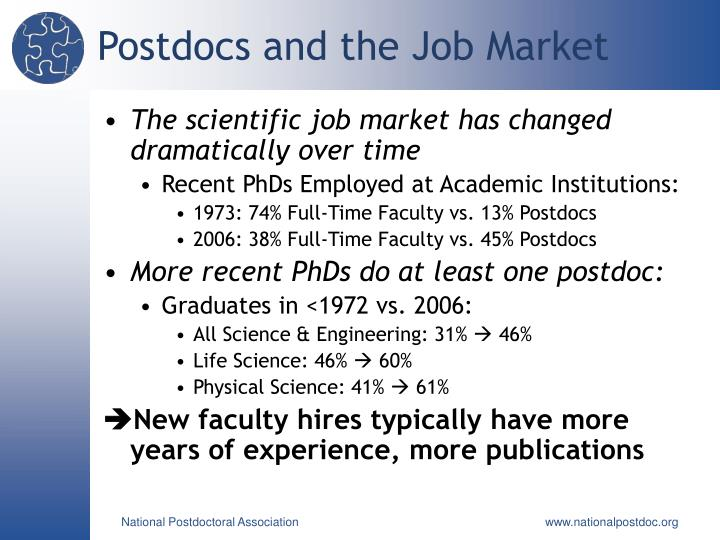 Postdocs and the Job Market