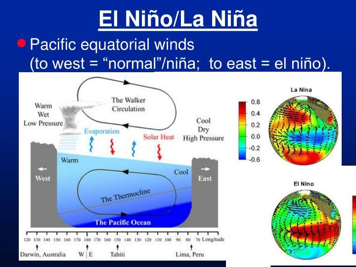 El Niño/La Niña