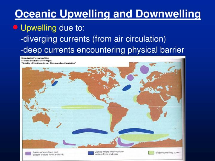 Oceanic Upwelling and Downwelling