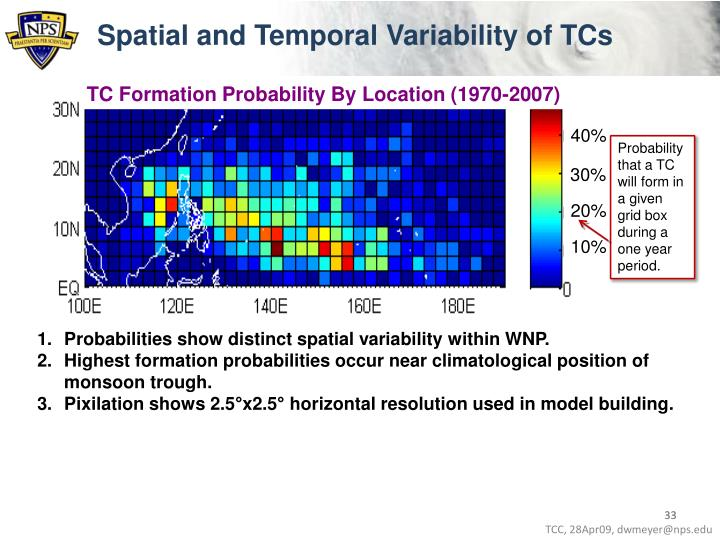 Spatial and Temporal Variability of TCs