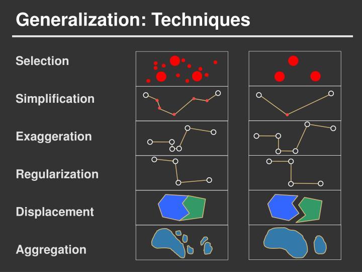 Generalization: Techniques