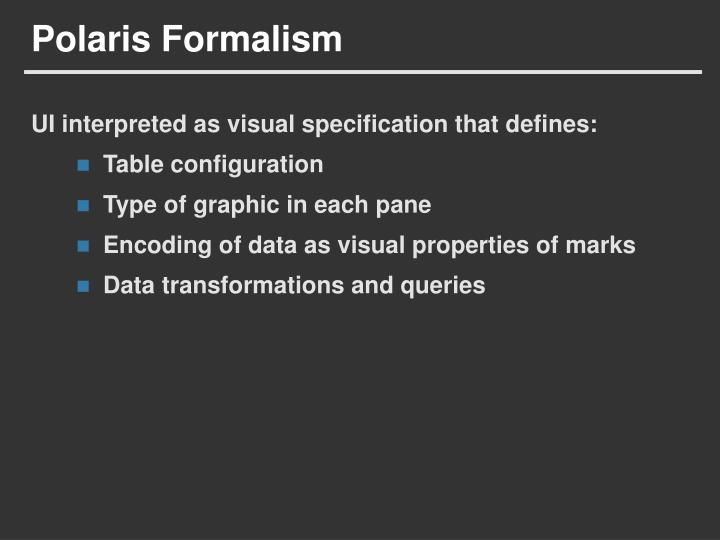 Polaris Formalism