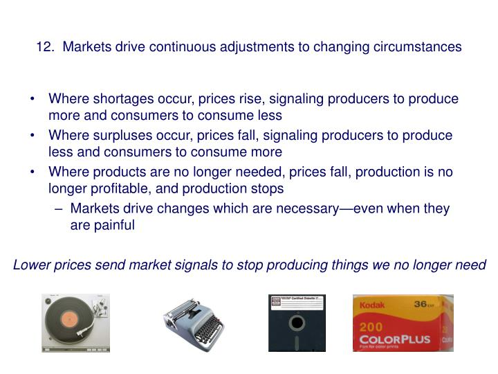 12.  Markets drive continuous adjustments to changing circumstances
