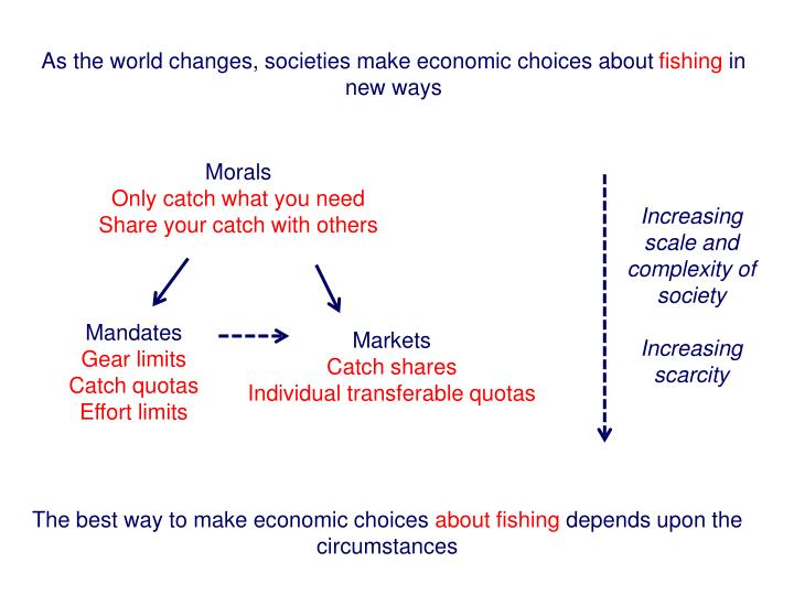 As the world changes, societies make economic choices about
