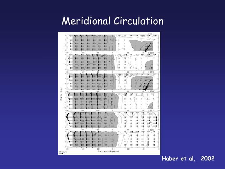 Meridional Circulation