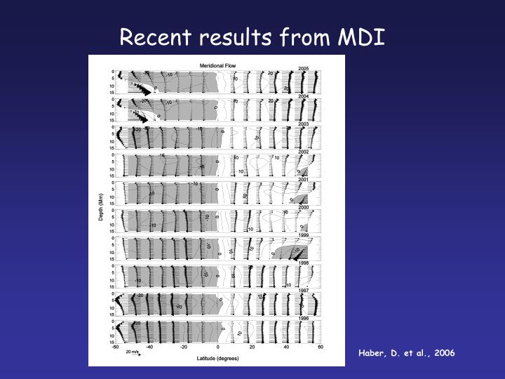 Recent results from MDI