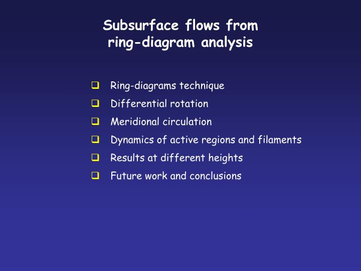 Subsurface flows from ring diagram analysis1