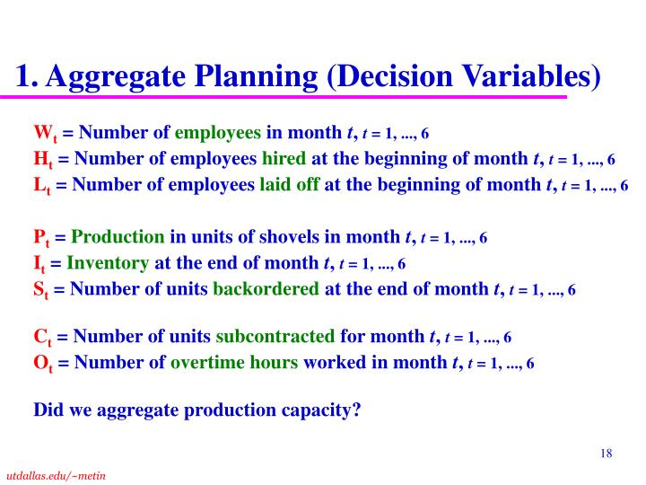 1. Aggregate Planning (Decision Variables)