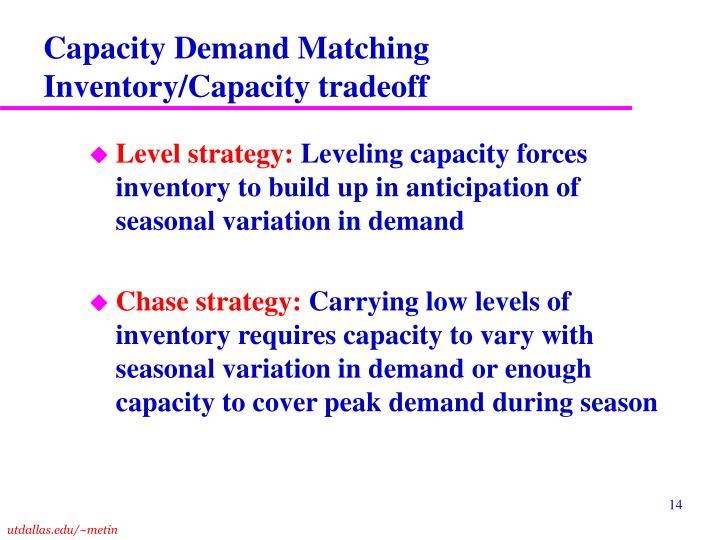 Capacity Demand Matching