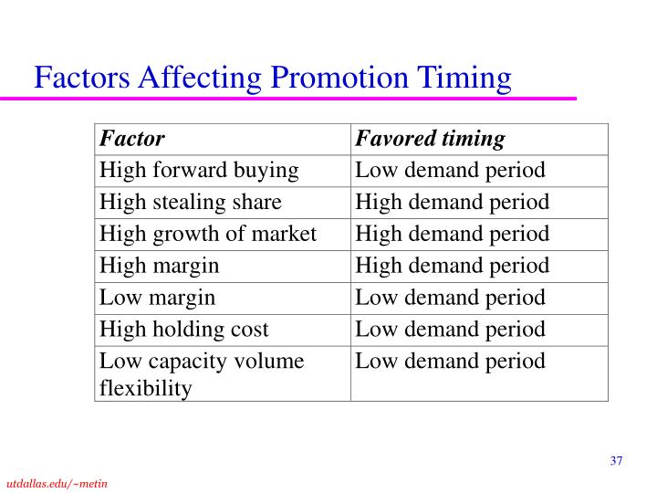 Factors Affecting Promotion Timing