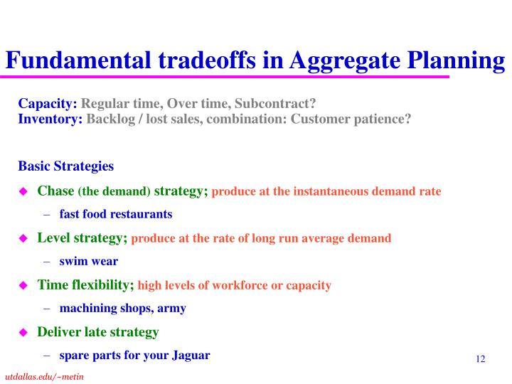 Fundamental tradeoffs in Aggregate Planning