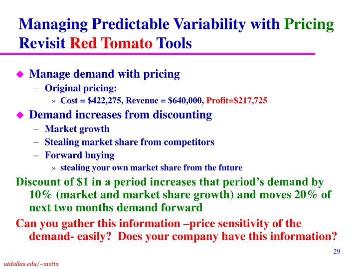 Managing Predictable Variability with
